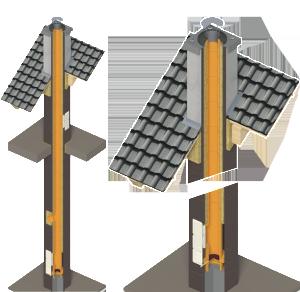 Jednoduchá výstavba, výborné vlastnosti a ľahká údržba. To sú moderné komíny